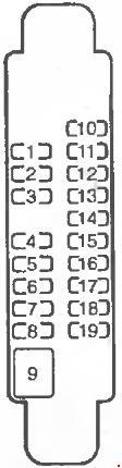 Схема предохранителей Mazda Demio / Verisa (DY; 2002–2007)