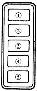 Схема предохранителей Mazda Demio DW (1996-2002)