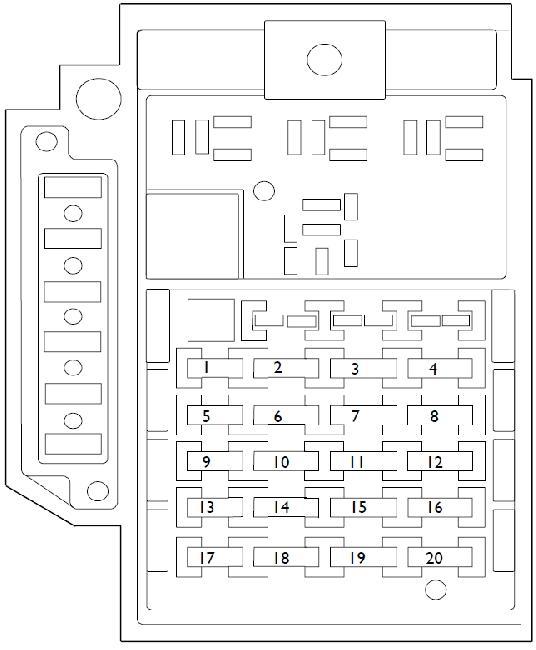 Схема предохранителей Iveco EuroCargo с 2003 года