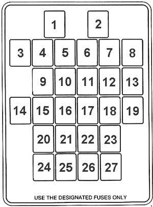 Схема предохранителей Kia Sportage 1 (1996-2006)