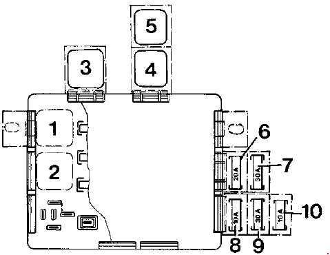Схема предохранителей Fiat Uno