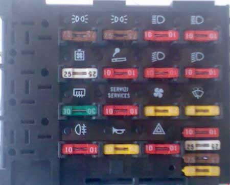Fiat Uno Fuse Box Diagram