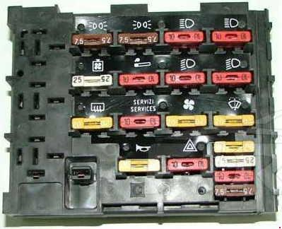 fiat uno fuse box diagram fuse diagram rh knigaproavto ru fiat uno fuse box diagram uno fire fuse box diagram