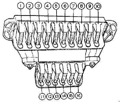 Схема предохранителей и реле Lada Niva (ВАЗ 2121, 4х4 Urban)