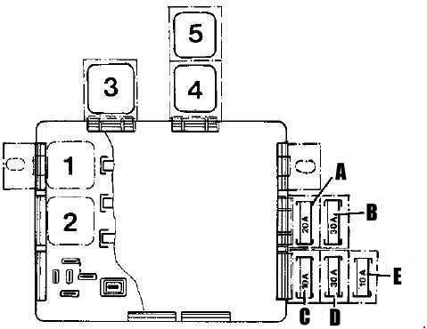 fiat uno fuse box diagram