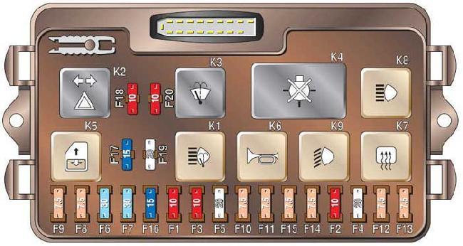 Схема предохранителей и реле ВАЗ 2108, 2109, 21099