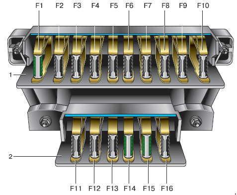 Схема предохранителей и реле ВАЗ 2106