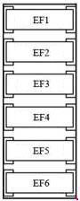 Схема предохранителей и реле Lada Priora (дорестайлинг/рестайлинг)