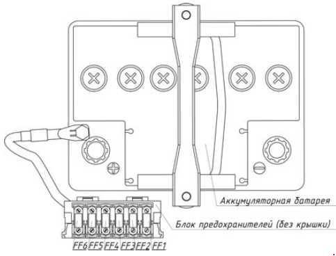Схема предохранителей и реле Лада Гранта (ВАЗ-2190, 2191)