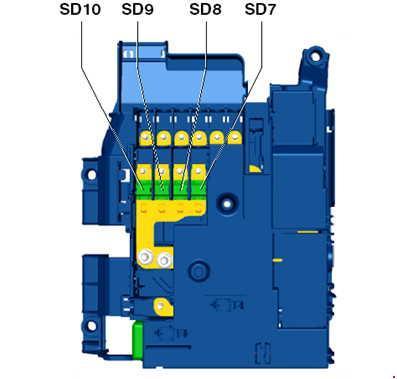 Схема предохранителей и реле Volkswagen Touareg II (2010-)