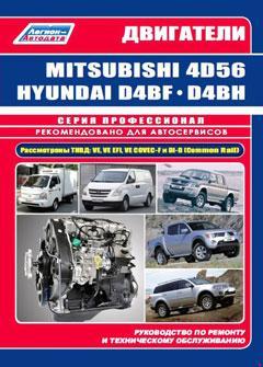 Схема предохранителей и реле Hyundai H100 / Porter (AH; до 1995 года)