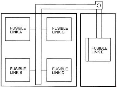 Схема предохранителей и реле Hyundai H100 с 1996 (микроавтобус)