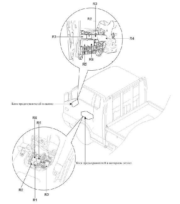Схема предохранителей и реле Hyundai Porter 2 (2004-2016)