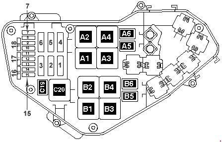2002-2005 volkswagen touareg fuse box diagram