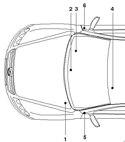 Схема предохранителей и реле Volkswagen Touareg (2005-2010)