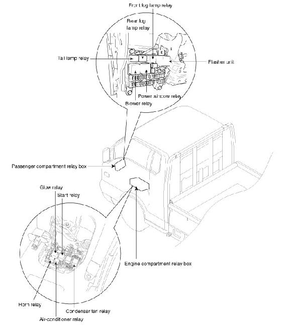Hyundai H100, Porter (HR) fuse box diagram (2004-2016)