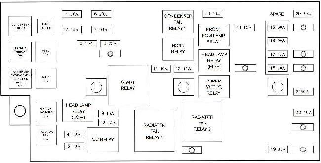 hyundai trajet fuse box diagram 2004 2008 fuse diagram. Black Bedroom Furniture Sets. Home Design Ideas