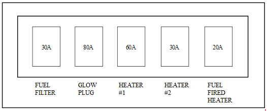 hyundai trajet fuse box diagram (2004-2008)