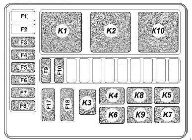 Предохранители УАЗ Патриот, Пикап, Профи (2005-2019)   Реле с описанием и схемами блоков