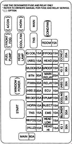 2001 kia rio fuse box diagram