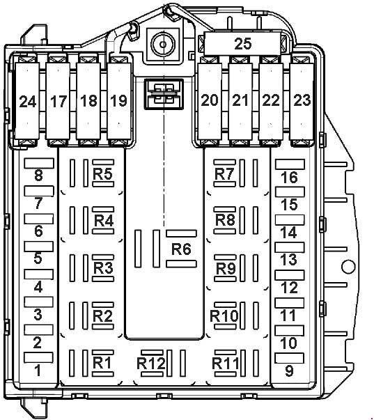 Схема предохранителей и реле Fiat Albea и Palio