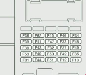 2006-2014 citroen relay fuse box diagram