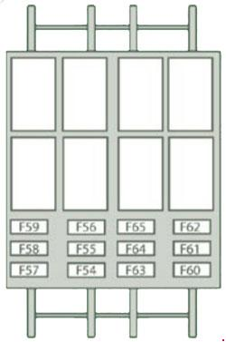 2014-2018 Citroen Jumper Fuse Box Diagram