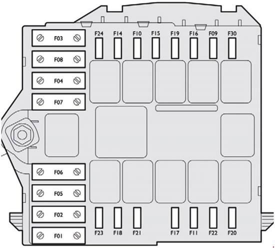 20062014 Fiat Ducato Fuse Box Diagram: Fiat Ducato 2007 Fuse Box Diagram At Hrqsolutions.co