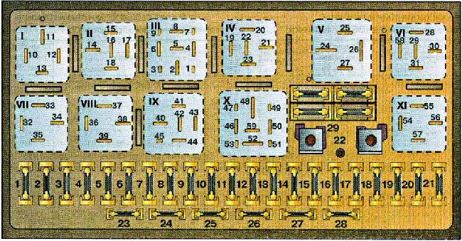 1986-1991 Audi 80/90 (B3) Fuse Box Diagram