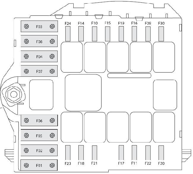 Схема предохранителей Fiat Ducato (2014-н.в.)