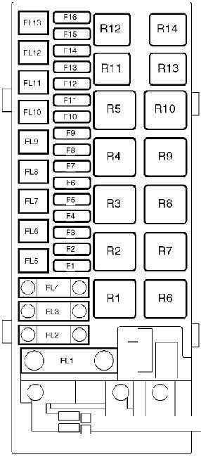 Схема предохранителей и реле Land Rover Discovery 2 (L318; 1998-2005)