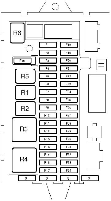 1998 2005 Land Rover Discovery 2 Fuse Box Diagram Fuse
