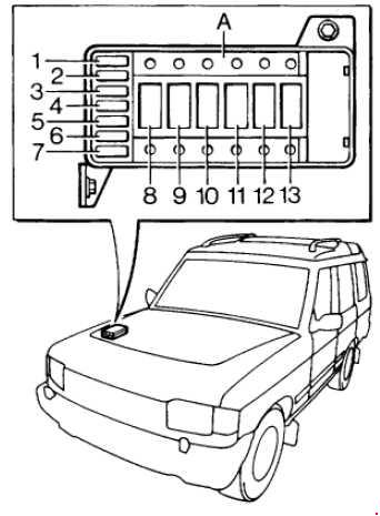land rover discovery fuse box wiring diagram online Relay Diagram 1989 1998 land rover discovery 1 fuse box diagram fuse diagram land rover discovery fuse box