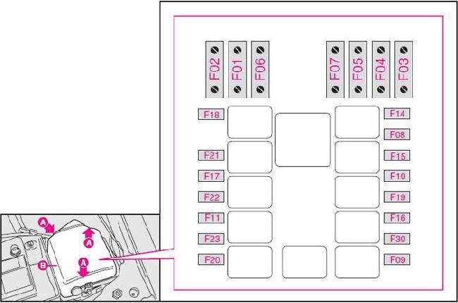 2006 2010 fiat doblo fuse box diagram fuse diagram rh knigaproavto ru fiat doblo fuse box layout fiat doblo fuse box layout