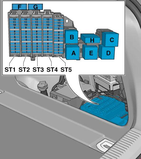 Схема предохранителей и реле Audi A5 (Sportback, S5, RS5)