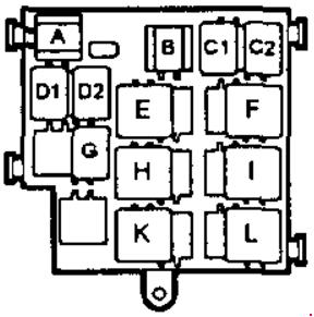 1998–2002 Saab 9-3 Fuse Box Diagram » Fuse Diagram