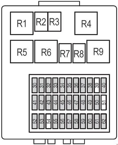1998-2007 Ford Focus Mk1 Fuse Box Diagram