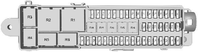 Схема предохранителей и реле Ford Focus 3 (2010-2018)