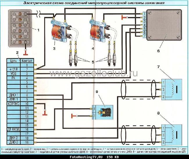 Электрическая схема соединений микропроцессорной системы зажигания для Газель (ГАЗ-33021, 2705)