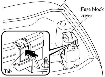 Mazda Familia / 323 / Protege fuse box diagram