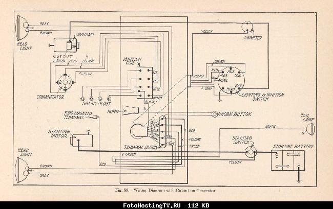 Электросхемы Ford T
