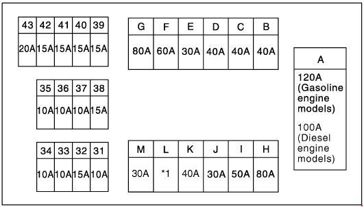 Схема предохранителей и реле Nissan X-Trail T30 (2001-2007)
