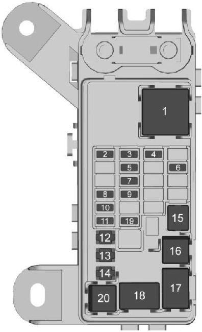 Схема предохранителей Cadillac Escalade с 2014 года (GMTK2XL)