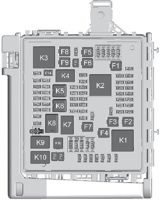 cadillac xt5 fuse box diagram  u00bb fuse diagram