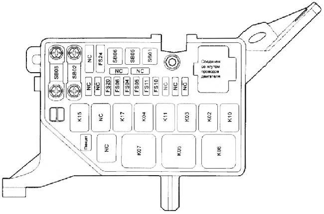 Схема предохранителей и реле Lifan X50