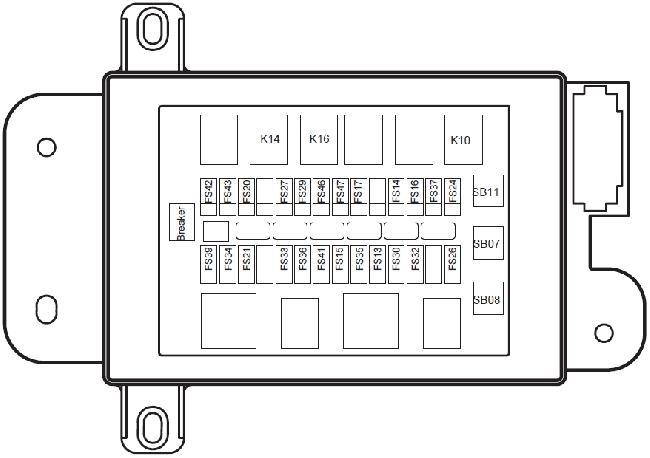 Схема предохранителей и реле Lifan X60