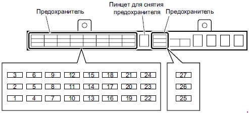 isuzu n series fuse box diagram fuse diagram rh knigaproavto ru isuzu wizard fuse box diagram isuzu nqr fuse box diagram