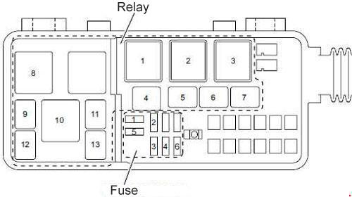isuzu n-series fuse box diagram » fuse diagram  knigaproavto.ru