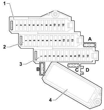 05-'15 Audi Q7 Fuse Box Diagram | 2008 Audi Q7 Fuse Diagram |  | knigaproavto.ru