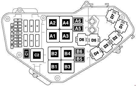 05-'15 Audi Q7 Fuse Box Diagram | Audi Q7 Fuse Diagram |  | knigaproavto.ru